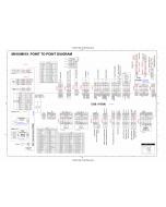 RICOH Aficio SP-C231SF C232SF M018 M019 Circuit Diagram