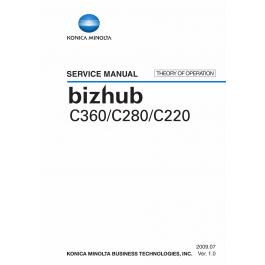 Konica Minolta Bizhub C220 C280 C360 Theory Operation