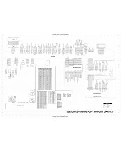 RICOH Aficio MP-171 171F 171S 171SPF D067 D068 D069 D072 Circuit Diagram