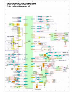 RICOH Aficio MP-2352SP 2852 3352 D120 D121 D122 D139 D140 D141 Circuit Diagram