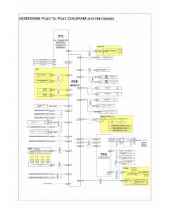 RICOH Aficio SP-C240DN C242DB C240SF C242SF M095 M096 M099 M100 Circuit Diagram