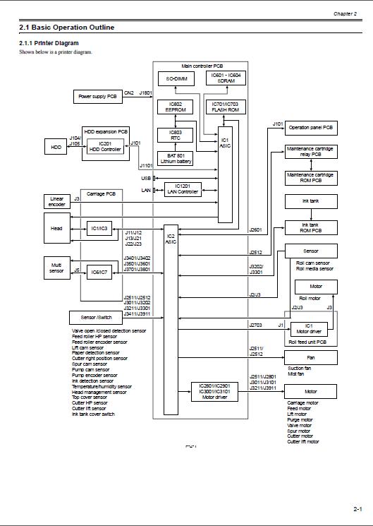 canon imageprograf ipf6350 ipf 6350 6300 service manual
