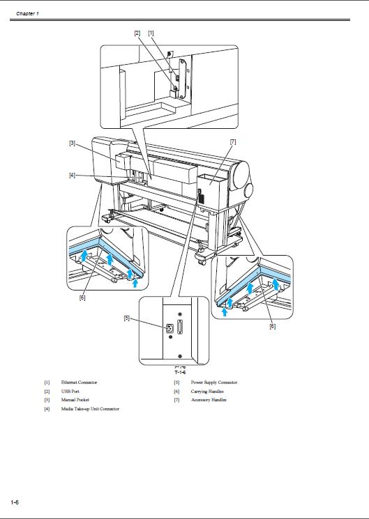 canon imageprograf ipf825 ipf 825 820 815 810 service manual