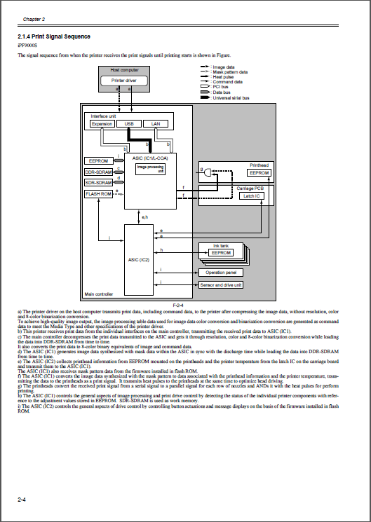 Canon ImagePROGRAF iPF9000 9000S Service Manual-3