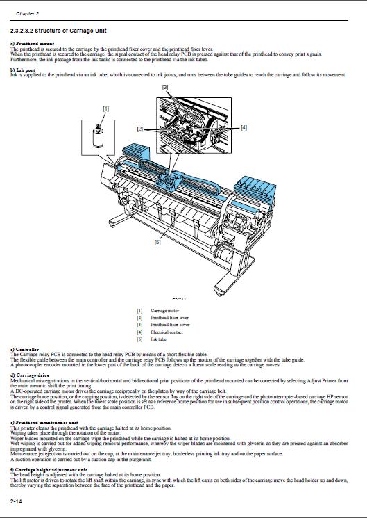 Canon Imageprograf Ipf9400s Ipf 9400s 9400 Service Manual