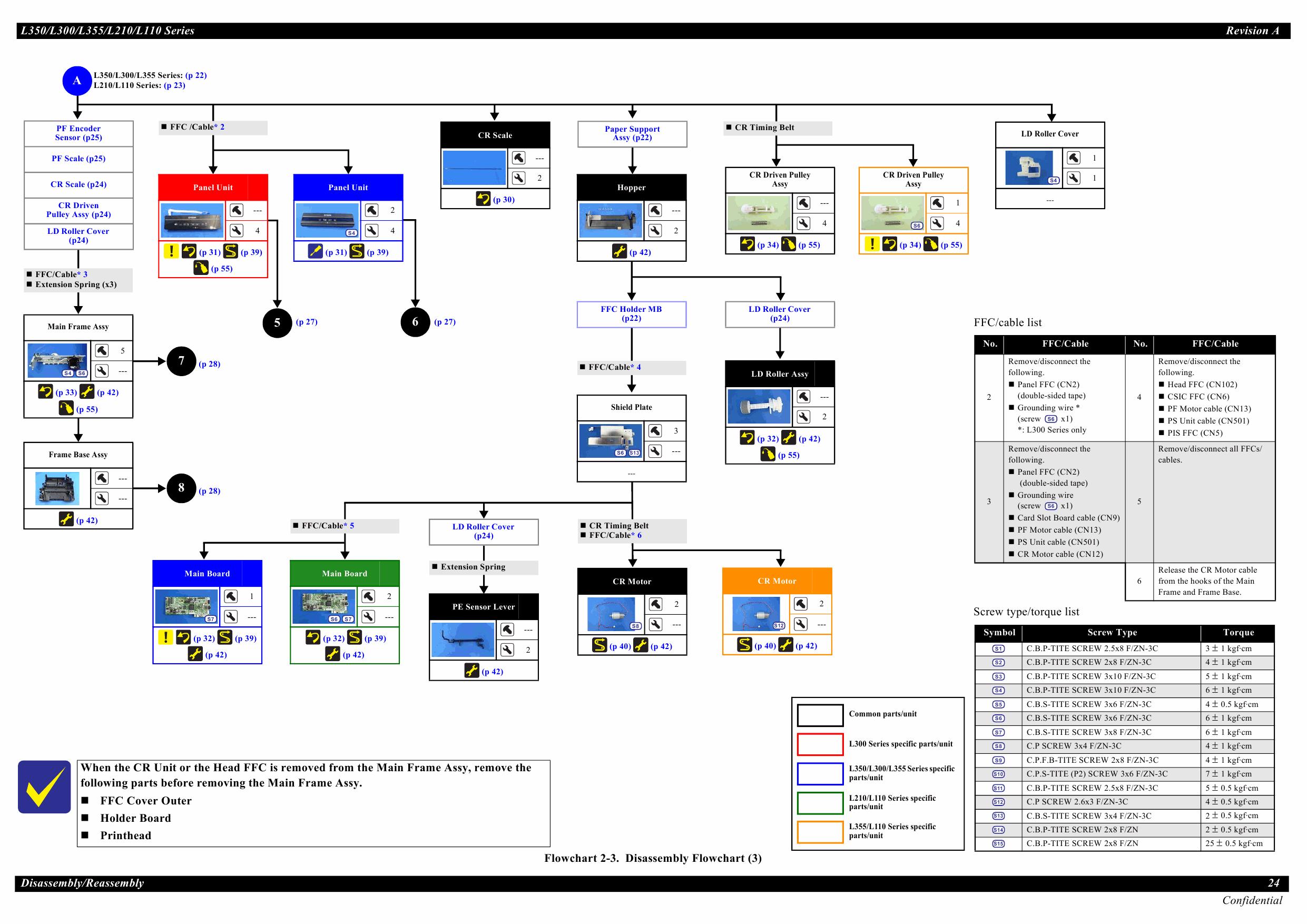 Diagram  Ph Diagram R290 Full Version Hd Quality Diagram
