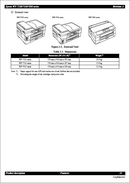 Epson wf 7511 adjustment program download