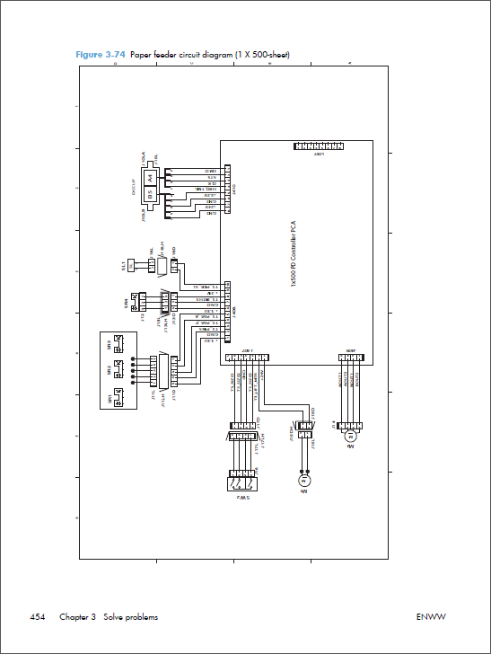 hp color laserjet 3600n manual