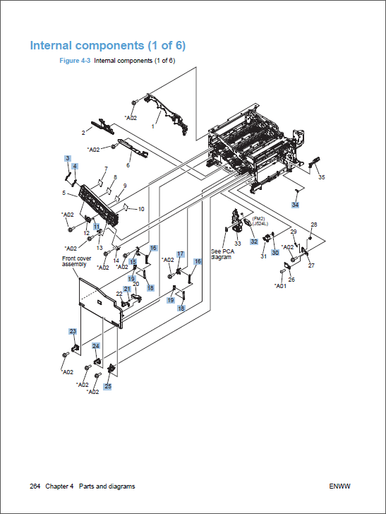 hp color laserjet cp5220 cp5225 service manual repair printer rh qmanual com hp color laserjet cp5225 service manual pdf hp color laserjet cp5225 service manual pdf