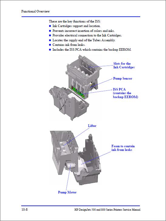 hp designjet 500 service manual free download