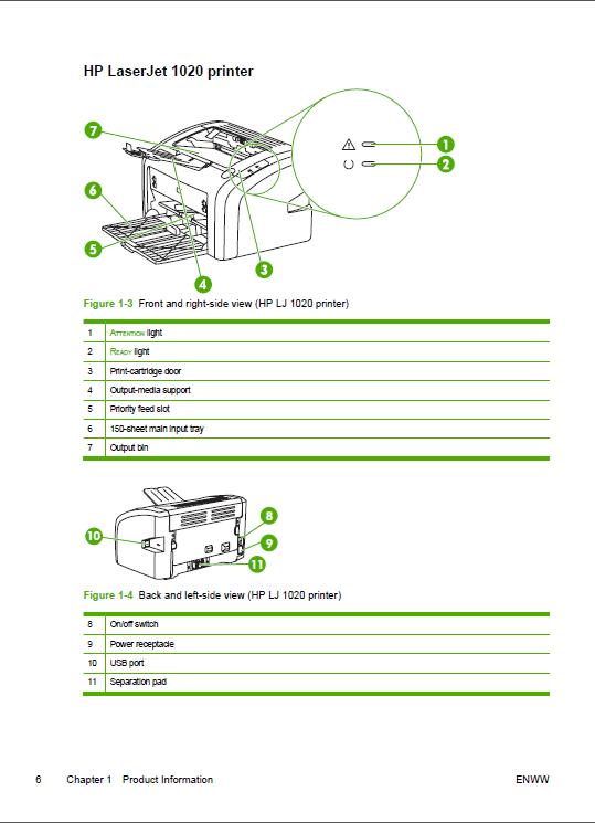 hp laserjet 1010 1012 1015 1020 service manual hp laserjet 1020 service manual pdf hp laserjet 1020 service manual pdf