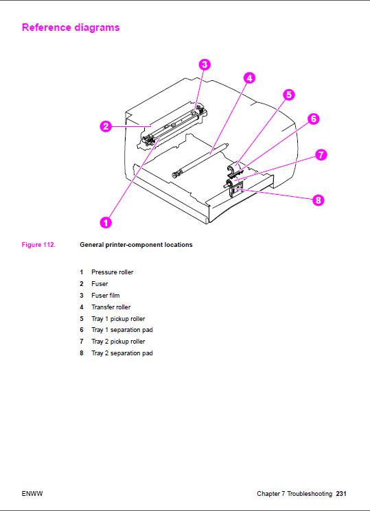 hp laserjet 5si family printers service manual