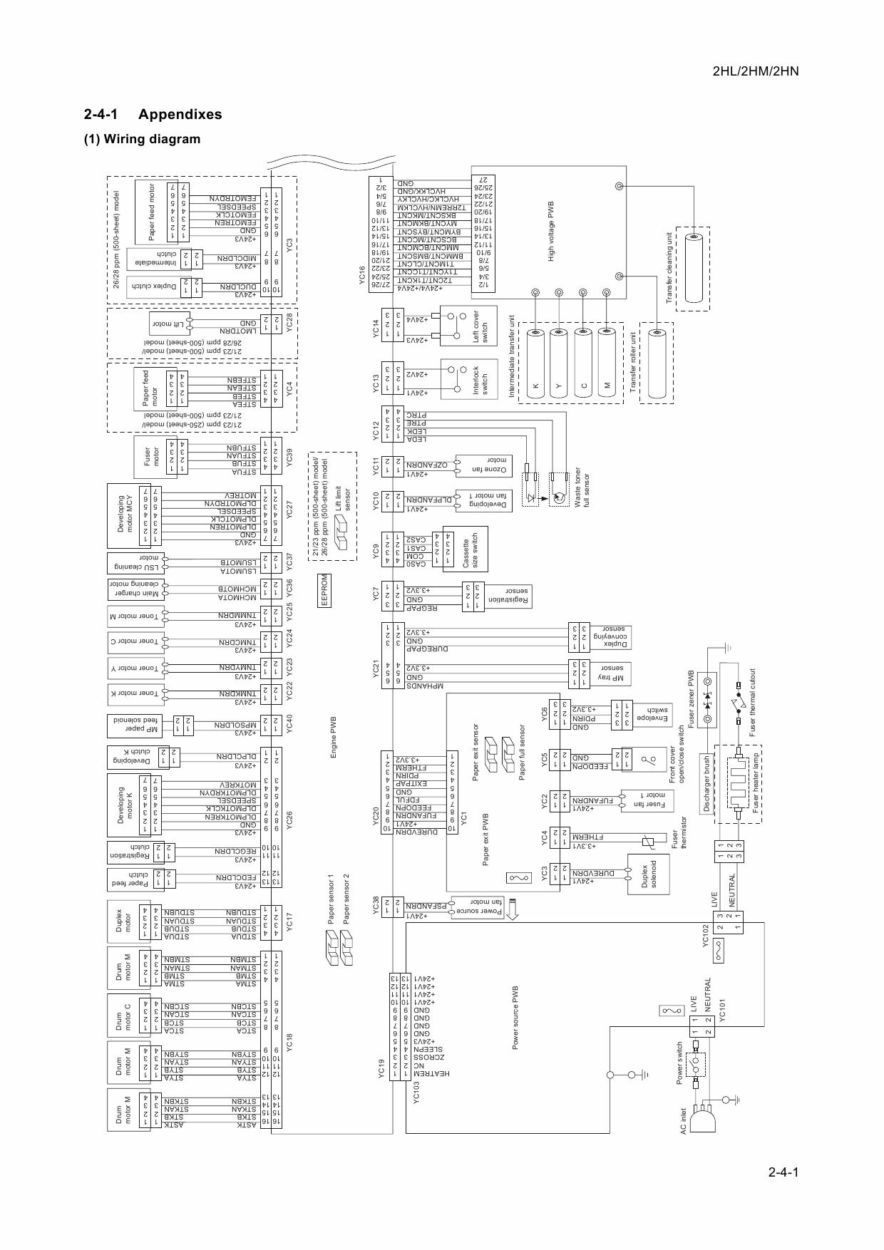 KYOCERA FSC5300DN SERVICE MANUAL Pdf Download - oukas info