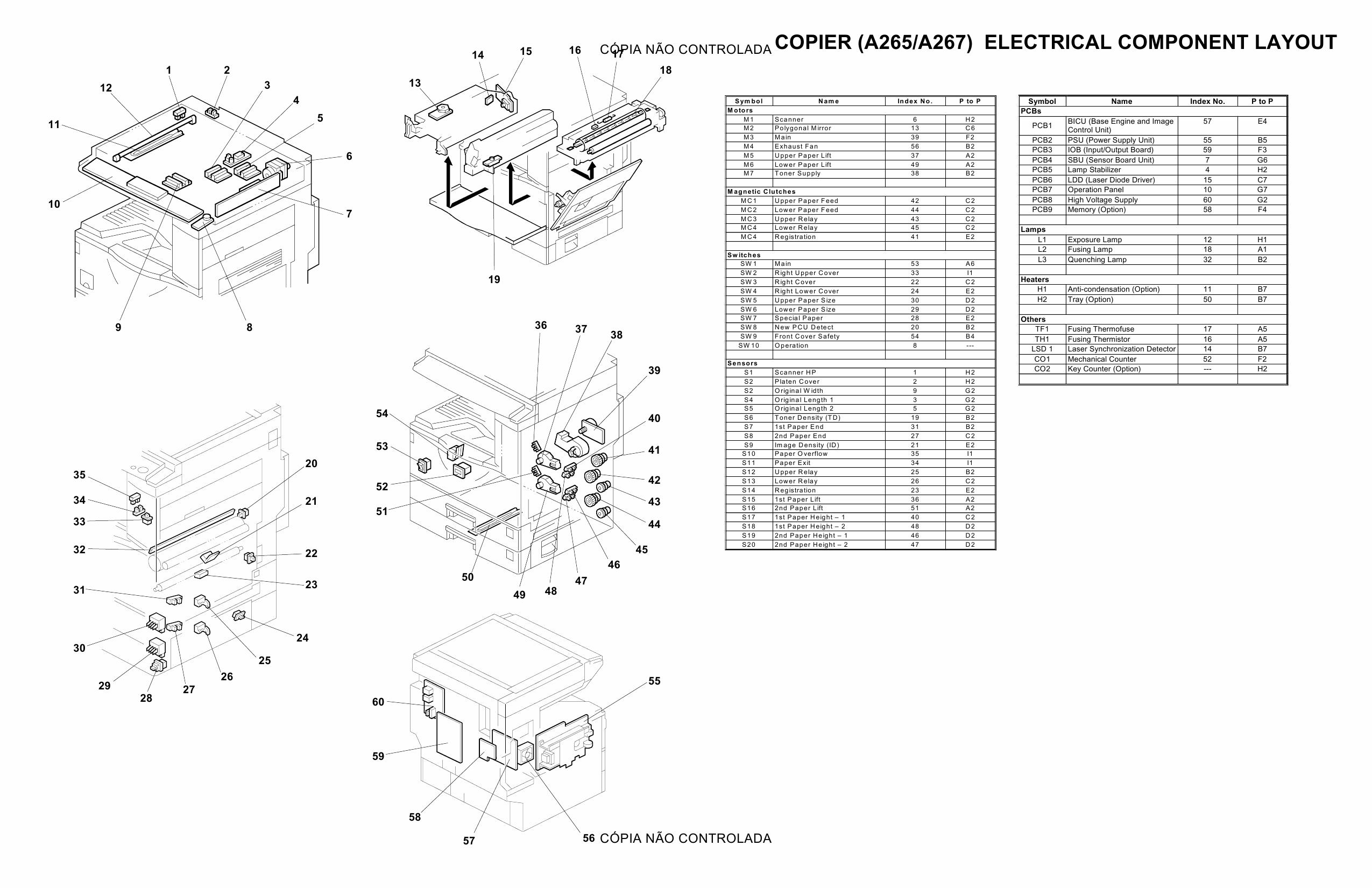 ricoh aficio 220 270 a265 a267 circuit diagram