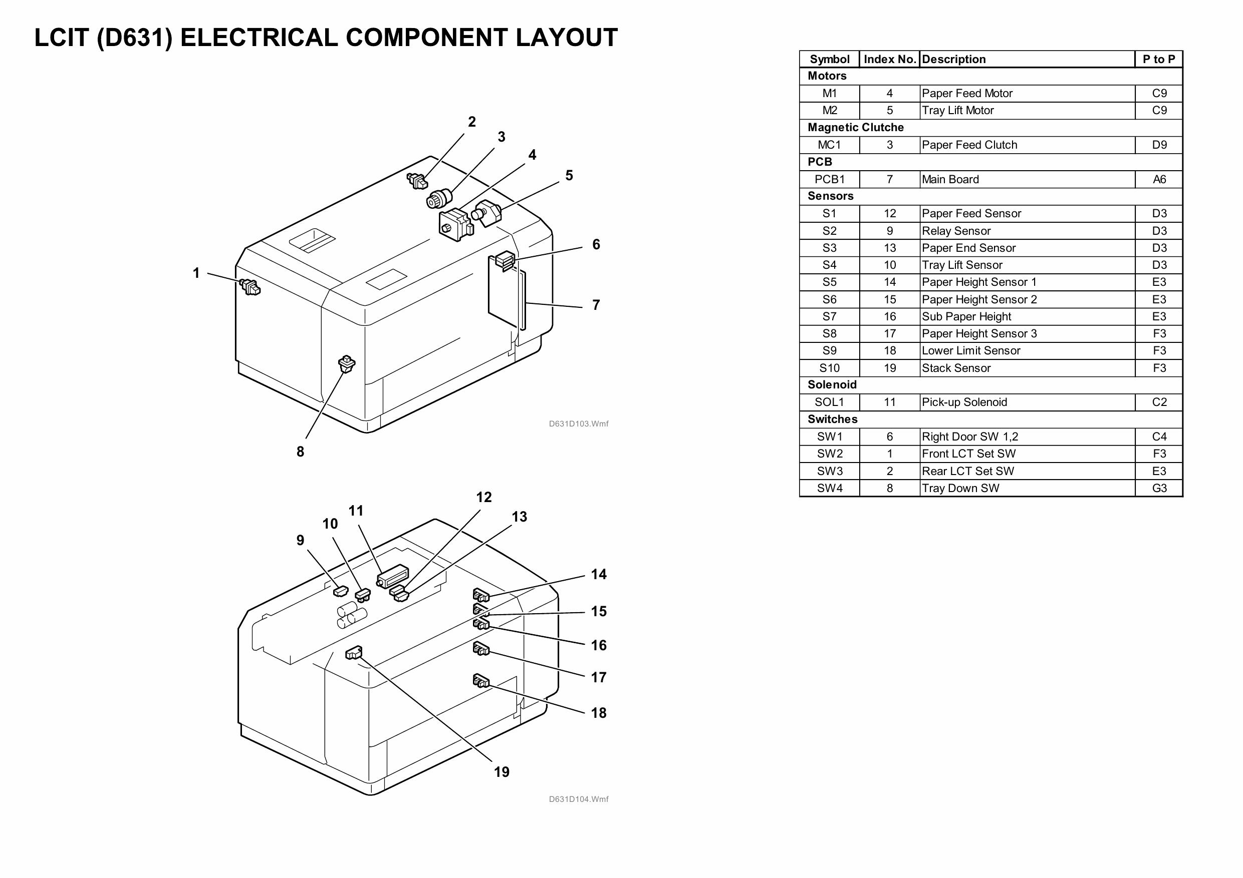 canon printer diagram  canon  free engine image for user