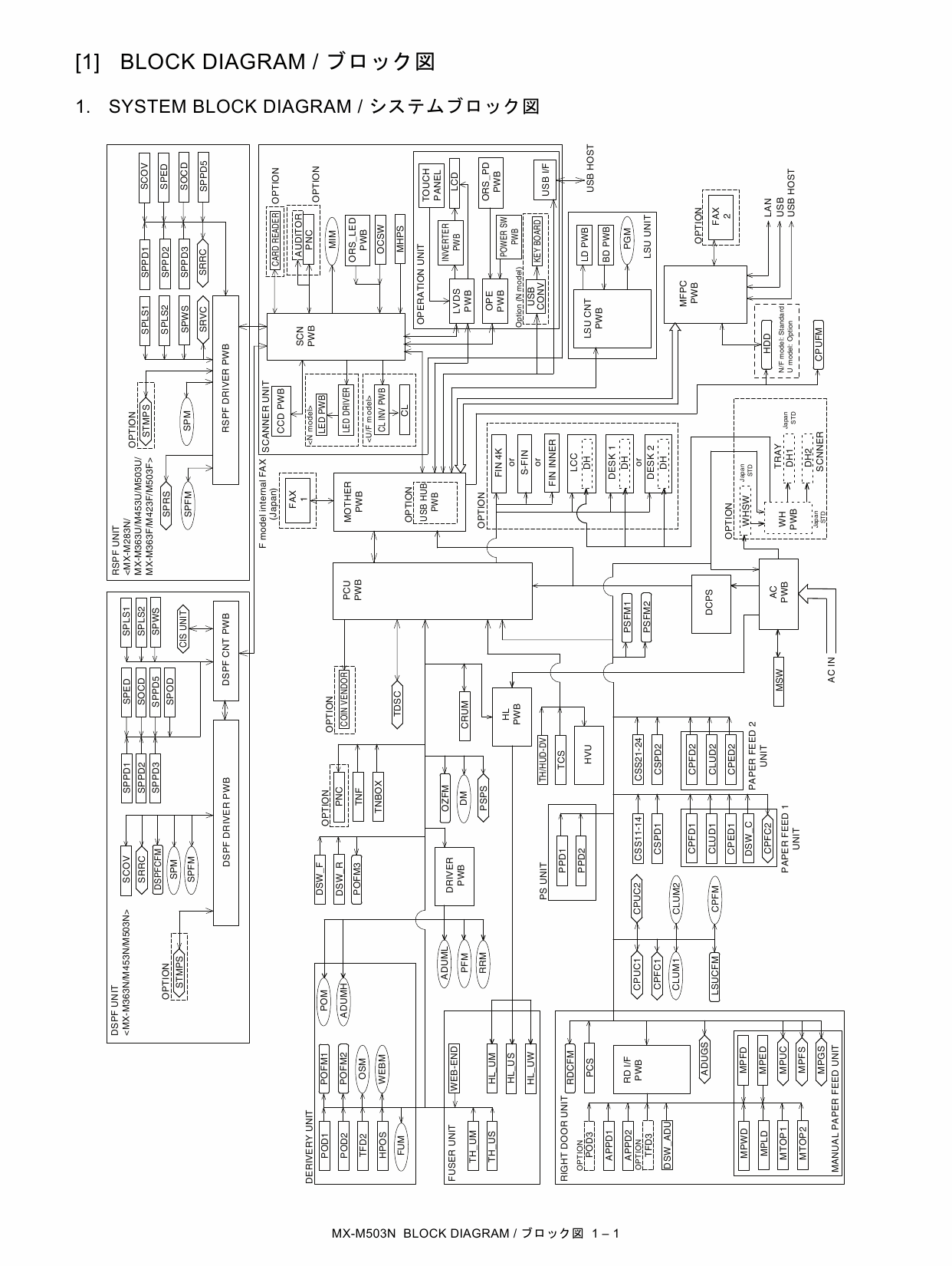 sharp mx m283 m363 m453 m503 n u f circuit diagrams