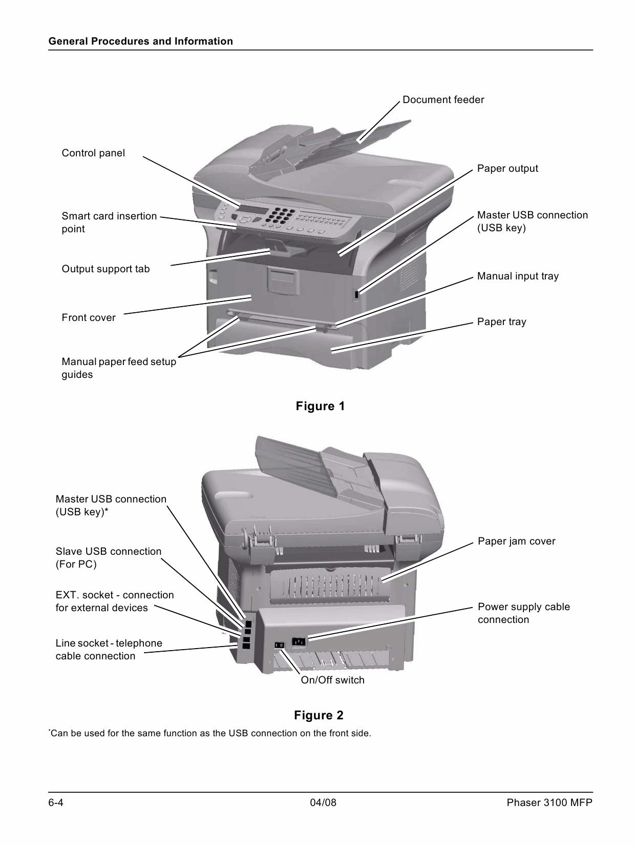 Printers Instructions 212i Keypad Wiring Diagrams Iei 212 Diagram