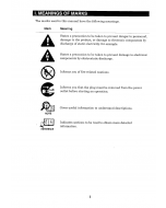 Canon FAX B150 Service Manual