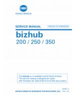 Konica-Minolta bizhub 200 250 350 THEORY-OPERATION Service Manual