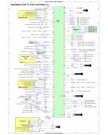 RICOH Aficio SP-C430DN C431DN M065 M066 Circuit Diagram