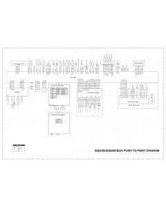 RICOH Aficio MP-161LN MP161L MP161 B262 B280 B292 B293 Circuit Diagram