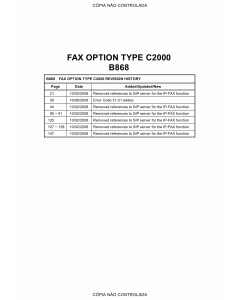 RICOH Options B868 FAX-OPTION-TYPE-C2000 Service Manual PDF download