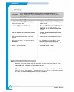 Samsung FACXIMILE SF-560 Parts Manual