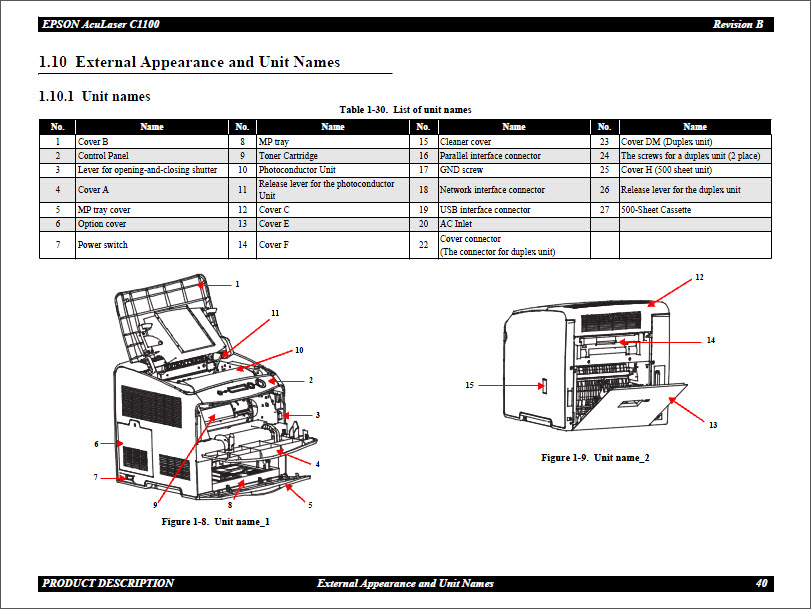 Epson Aculaser C1100_Color Service Manual-3