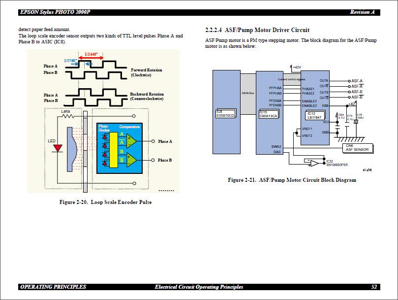 Epson Stylus Photo 2000p Service Manual