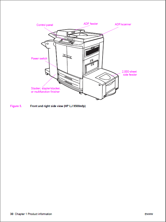 HP Color LaserJet 9500 MFP Service Manual-2