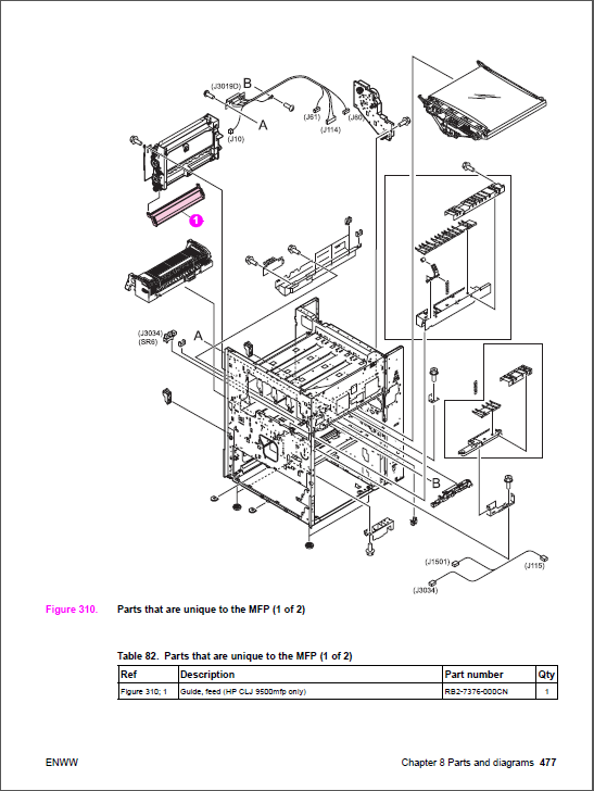 HP Color LaserJet 9500 MFP Service Manual-5