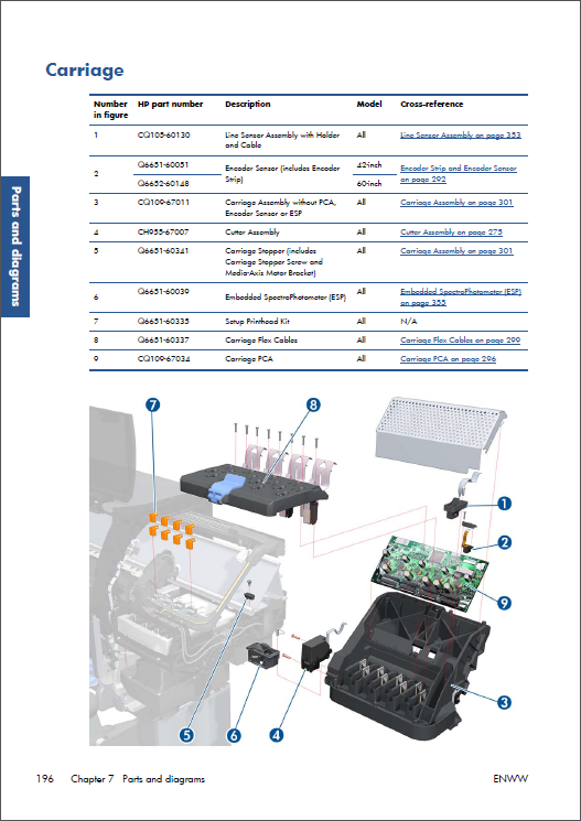 HP_Designjet_Z6200_Photo_Service_Manual-4