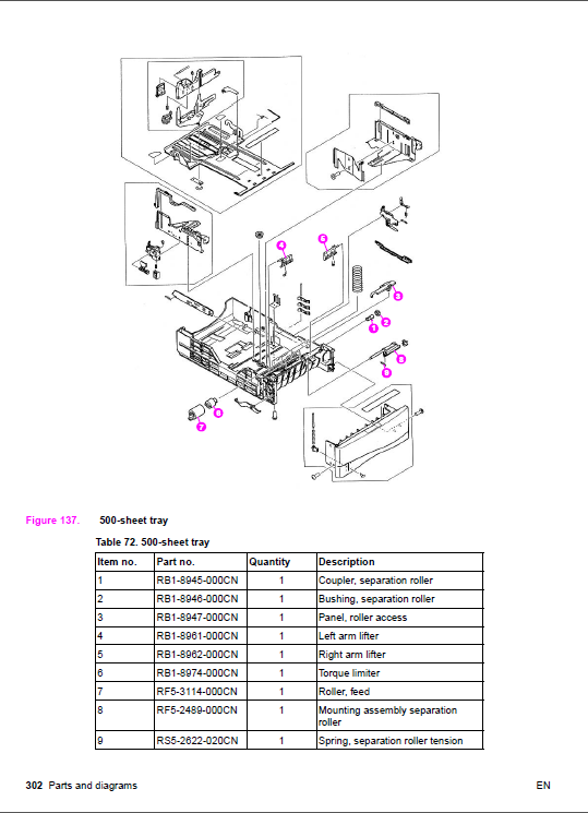 HP_LaserJet_4100_Service_Manual-5