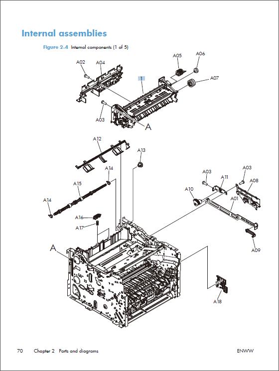 Hp Laserjet M425 Service Repair Manual