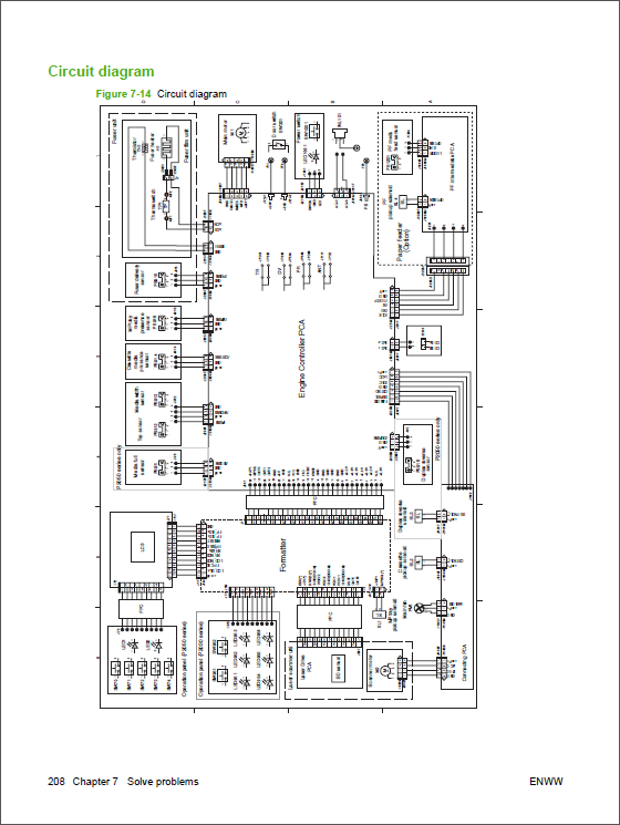 HP_LaserJet_P2035_P2055_Service_Manual-5